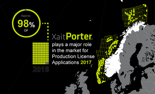 XaitPorter is the preferred collaboration tool producing license applications