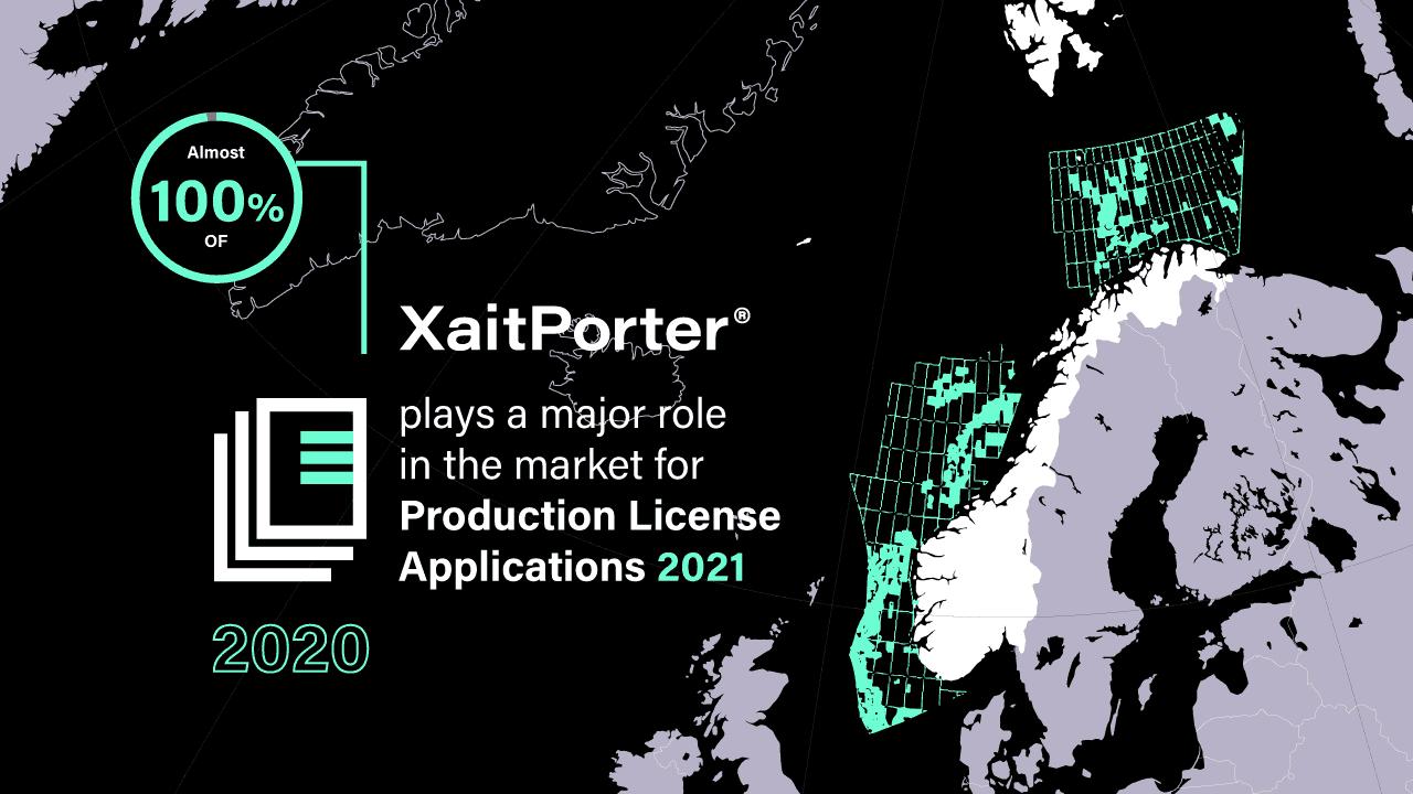 Norway O&G operators benefit from using XaitPorter